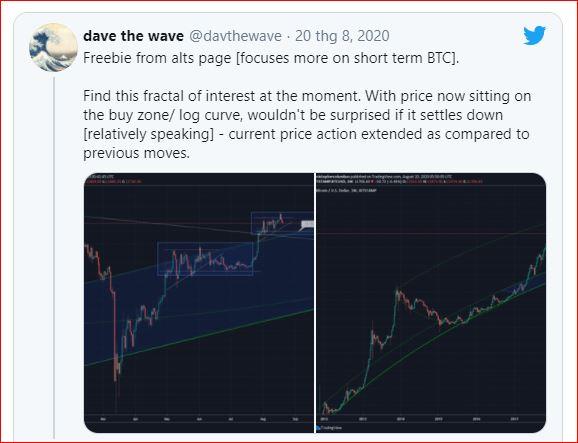 gia-bitcoin-co-the-di-ngang-trong-1-thang